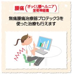 腰痛(痺れ・ぎっくり腰)